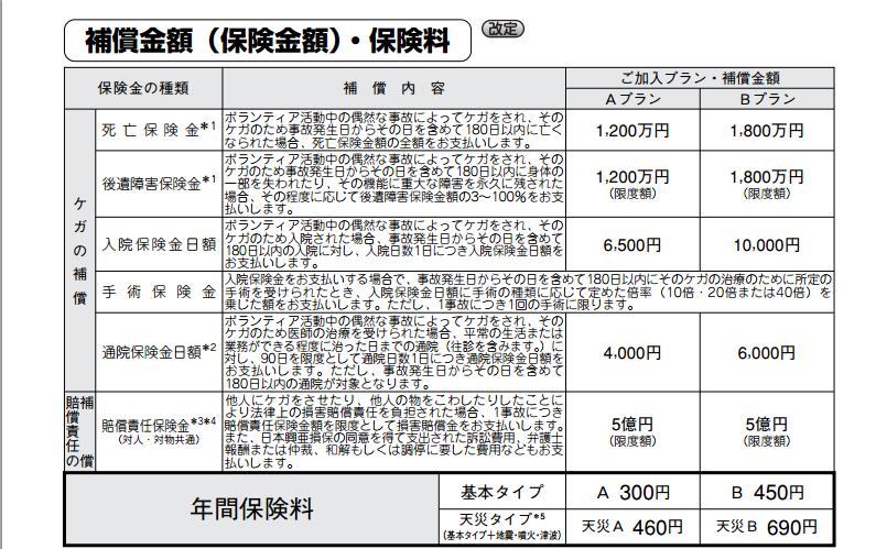 【青森】高齢者宅の雪下ろしボランティア ポイントが溜まります 1時間1ポイント(100円相当)YouTube動画>3本 ->画像>20枚